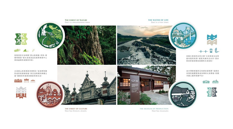 通稿照片-大溪木藝生態博物館品牌建置計畫,是將大溪主要設定為「自然的森」、「生活的水」、「文化的街」、「產業的館」,凝鍊成「森、水、街、館」四項文化特色.jpg