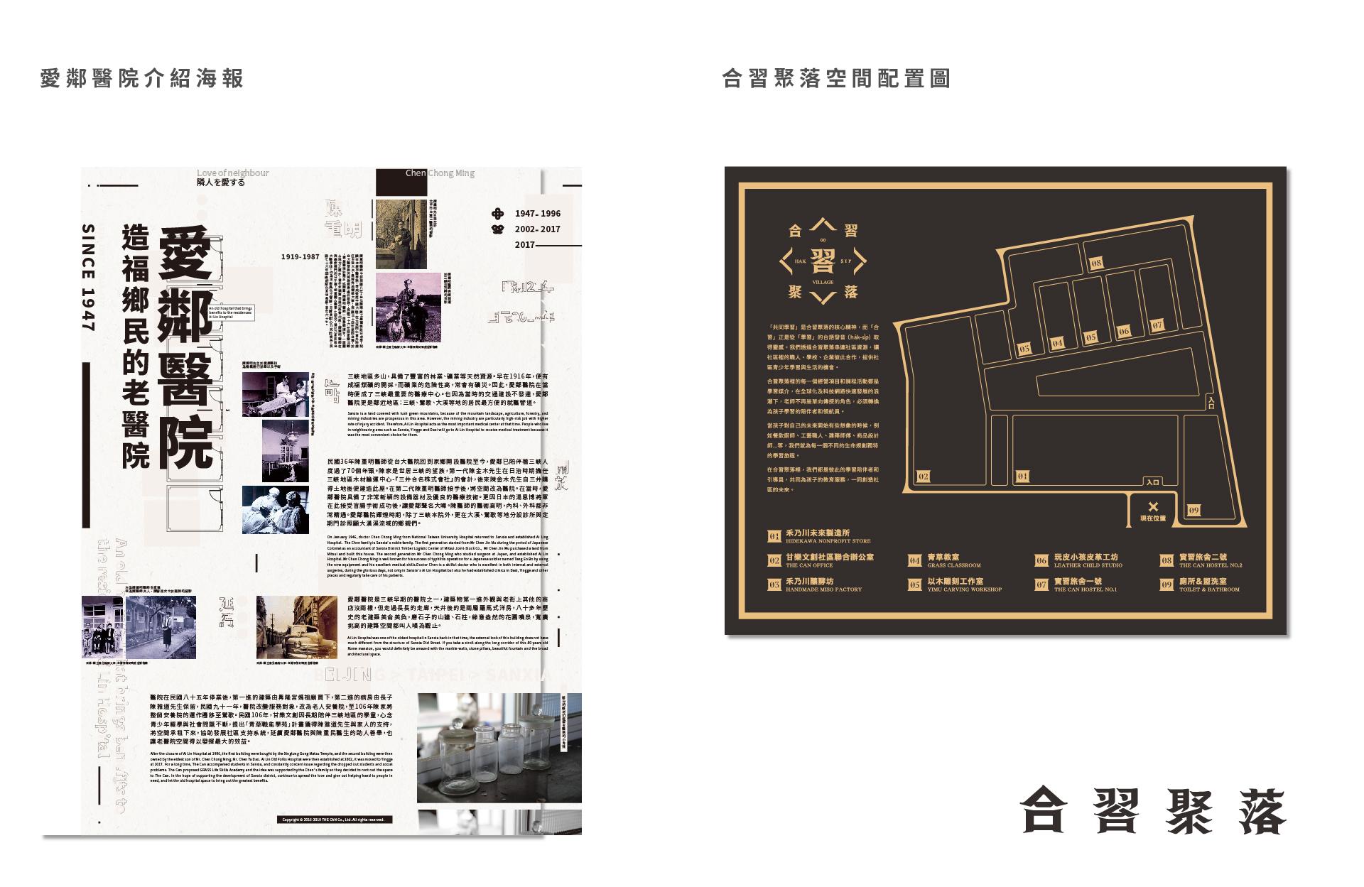 愛鄰醫院介紹海報及合習聚落空間配置圖   合習聚落   三峽工藝&產業的共好實踐基地