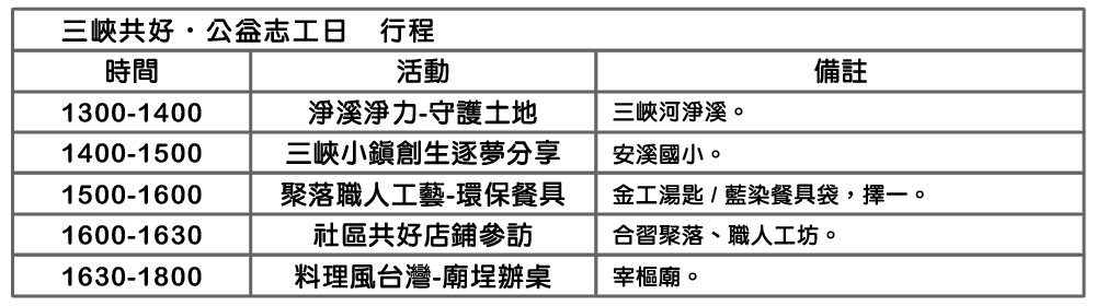 三峽共好公益志工日 行程.jpg