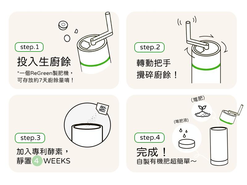 居家製肥操作步驟簡單,大朋友小朋友都能一起一起響應綠色科技.png