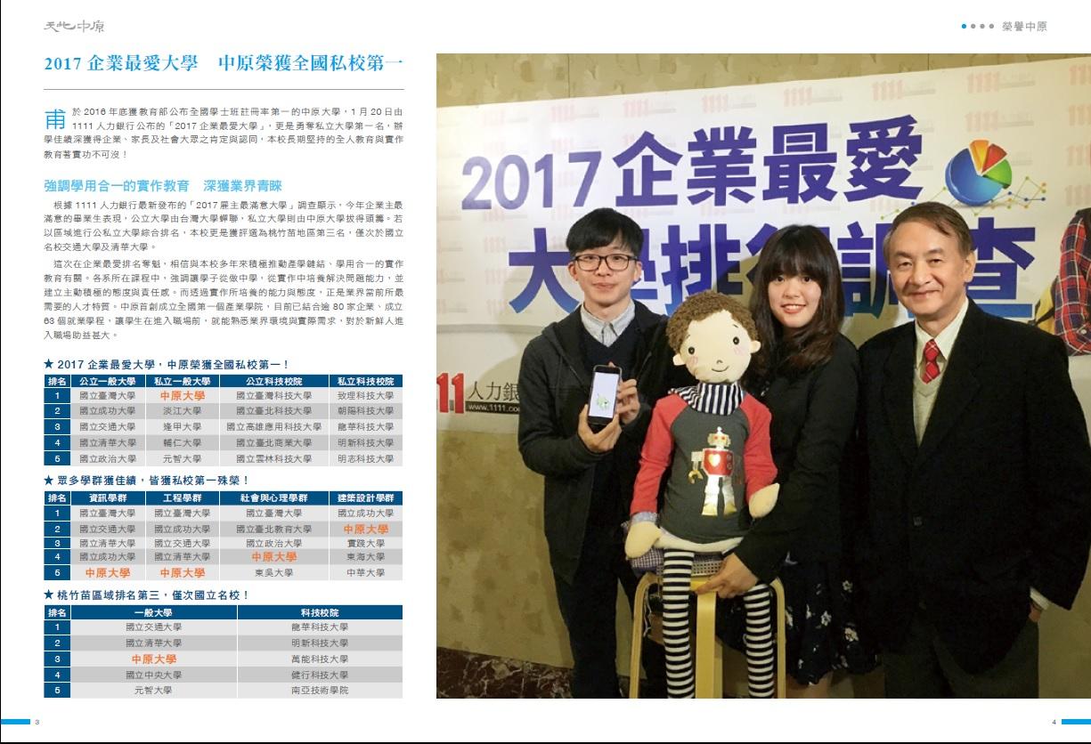 2017企業最愛大學 中原榮獲全國私校第一